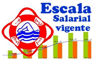 63c4584fa1_escala%20salarial.jpg